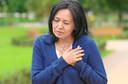 Mulheres e doenças cardiovasculares: recomendações para redução da carga global até 2030